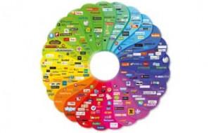 Hotspots Social Media